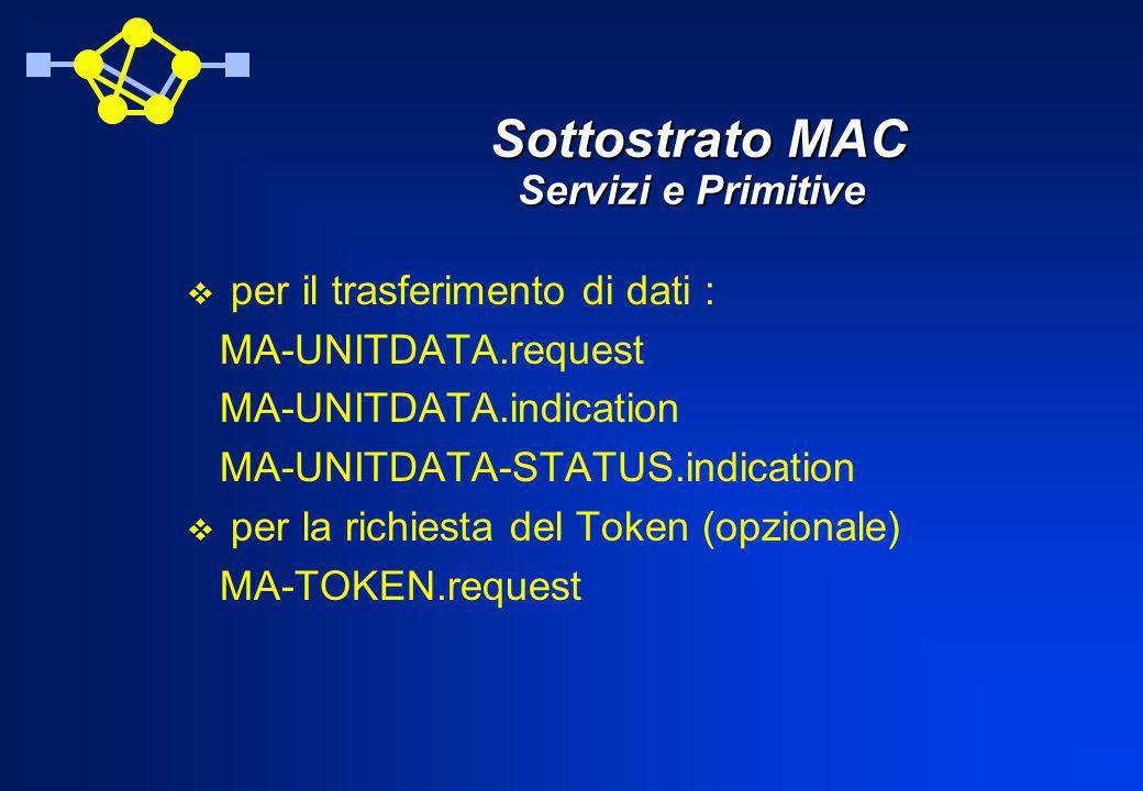 Sottostrato MAC Servizi e Primitive