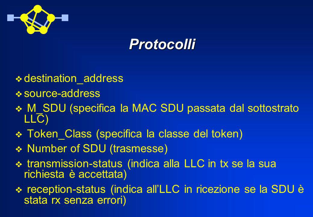 Protocolli destination_address source-address