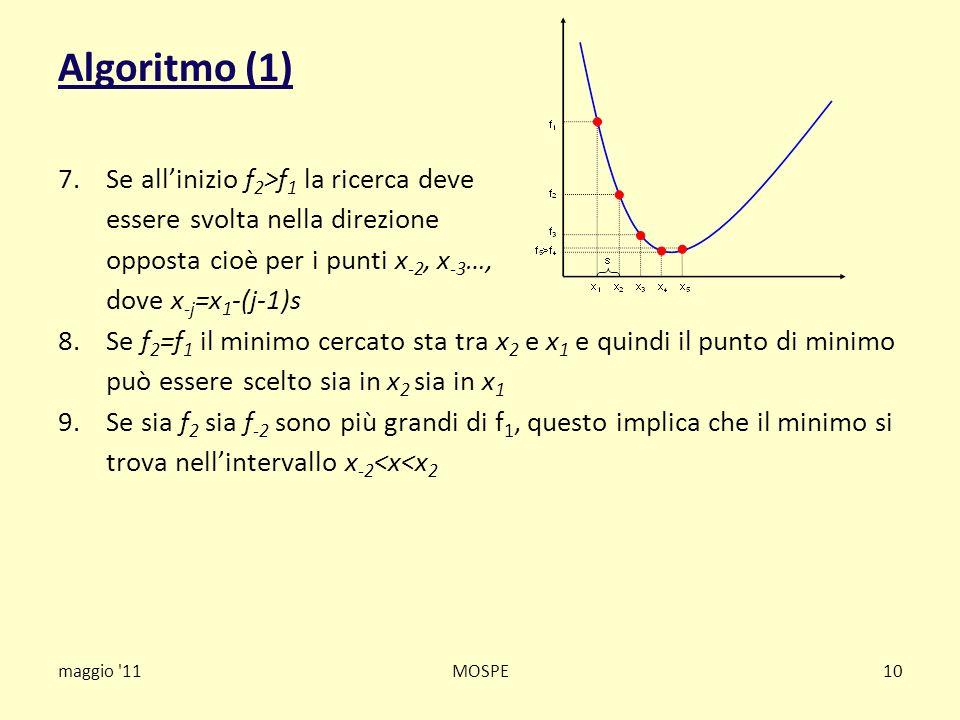 Algoritmo (1) Se all'inizio f2>f1 la ricerca deve essere svolta nella direzione opposta cioè per i punti x-2, x-3…, dove x-j=x1-(j-1)s.