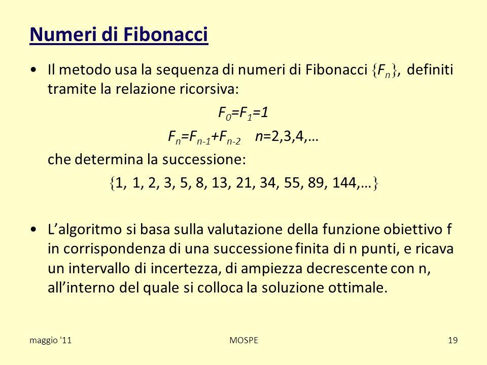 Numeri di Fibonacci Il metodo usa la sequenza di numeri di Fibonacci Fn, definiti tramite la relazione ricorsiva: