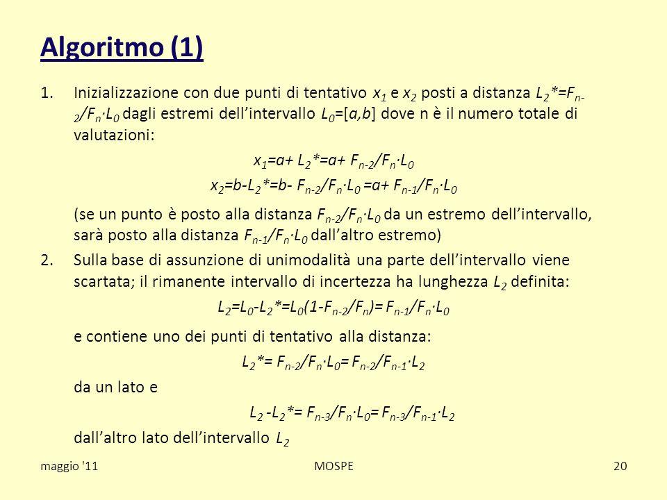 Algoritmo (1)