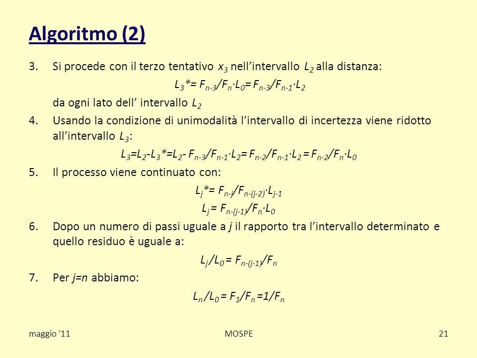 Algoritmo (2) Si procede con il terzo tentativo x3 nell'intervallo L2 alla distanza: L3*= Fn-3/Fn·L0= Fn-3/Fn-1·L2.