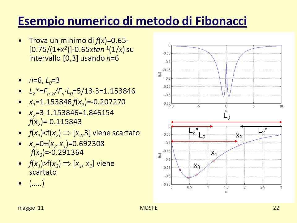 Esempio numerico di metodo di Fibonacci