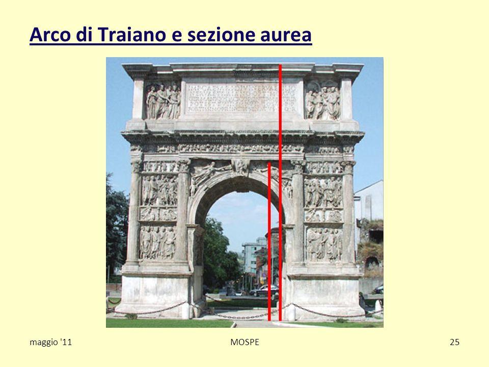 Arco di Traiano e sezione aurea
