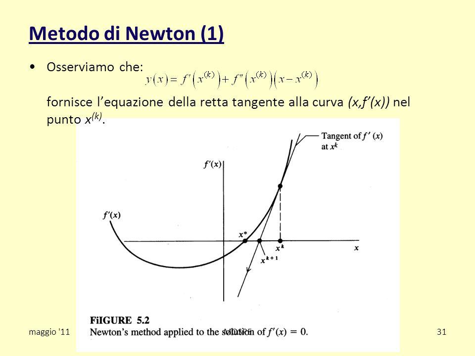 Metodo di Newton (1) Osserviamo che: fornisce l'equazione della retta tangente alla curva (x,f'(x)) nel punto x(k).