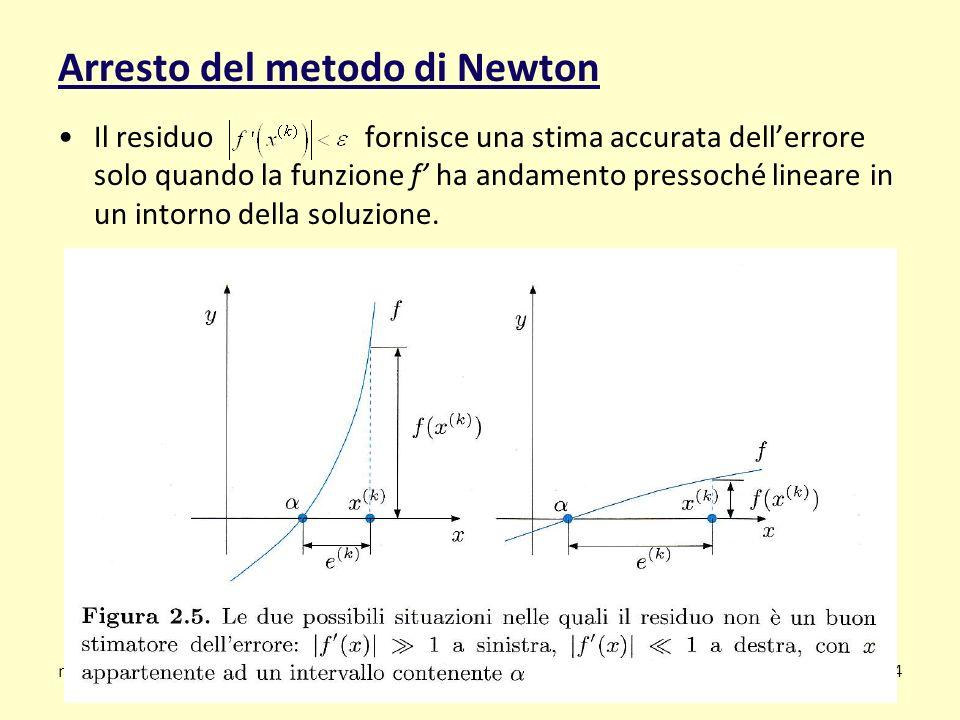 Arresto del metodo di Newton