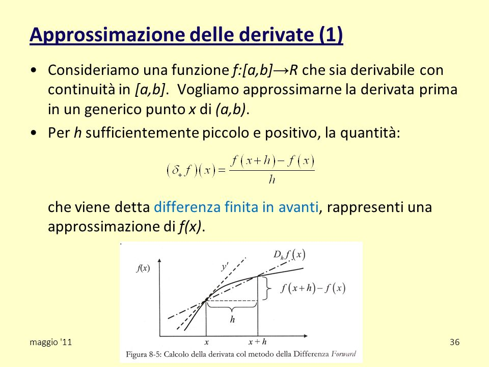 Approssimazione delle derivate (1)