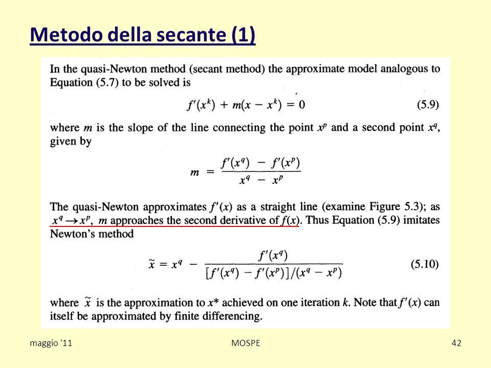Metodo della secante (1)