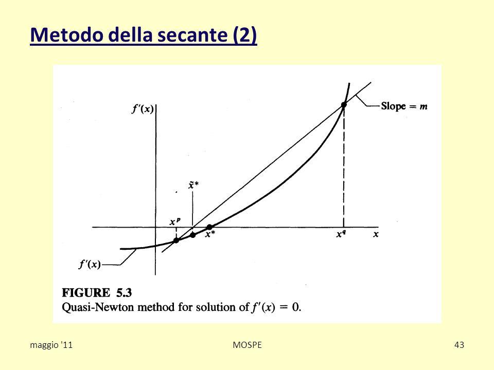 Metodo della secante (2)