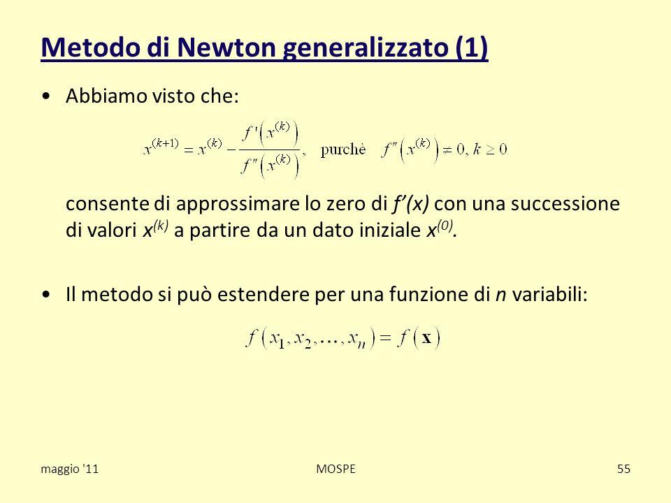 Metodo di Newton generalizzato (1)