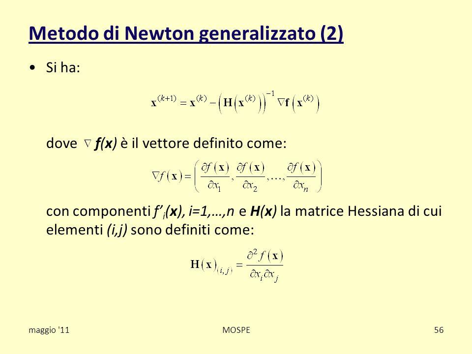 Metodo di Newton generalizzato (2)