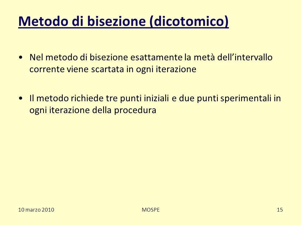 Metodo di bisezione (dicotomico)