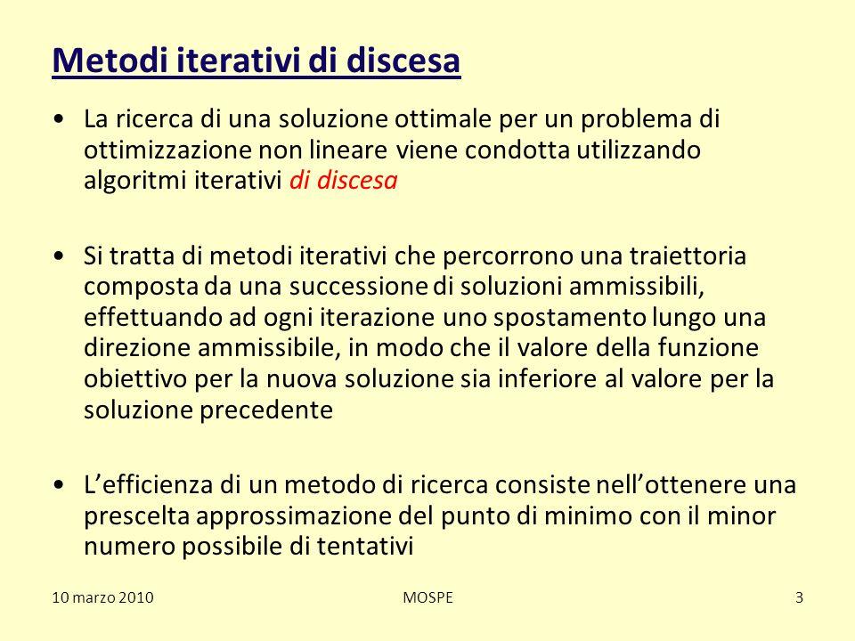 Metodi iterativi di discesa