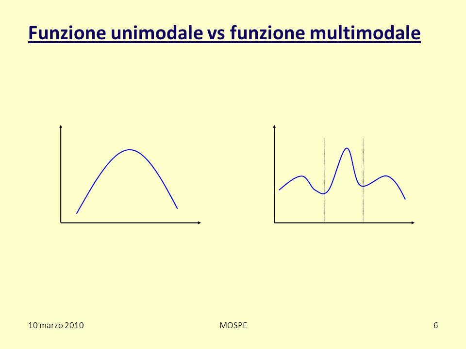 Funzione unimodale vs funzione multimodale