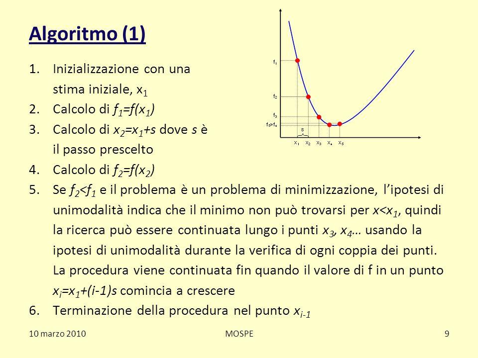 Algoritmo (1) Inizializzazione con una stima iniziale, x1