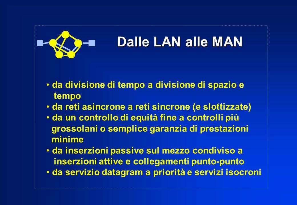 Dalle LAN alle MAN da divisione di tempo a divisione di spazio e tempo