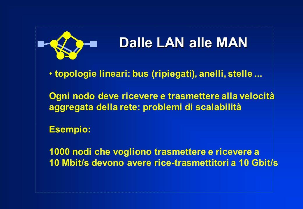 Dalle LAN alle MAN topologie lineari: bus (ripiegati), anelli, stelle ... Ogni nodo deve ricevere e trasmettere alla velocità.