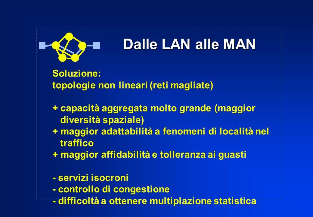 Dalle LAN alle MAN Soluzione: topologie non lineari (reti magliate)