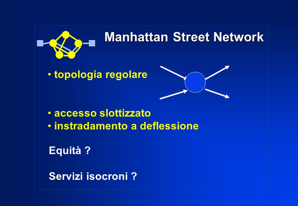 Manhattan Street Network