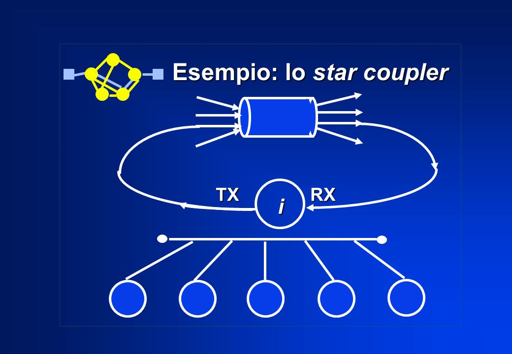Esempio: lo star coupler