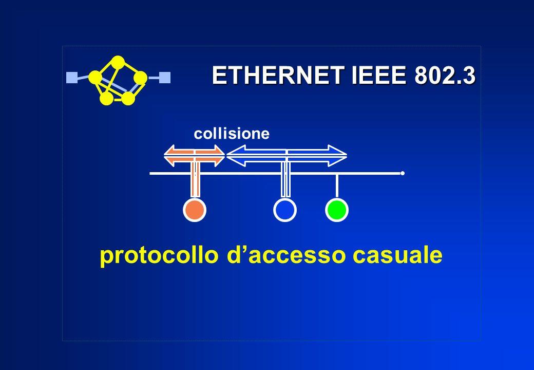 protocollo d'accesso casuale