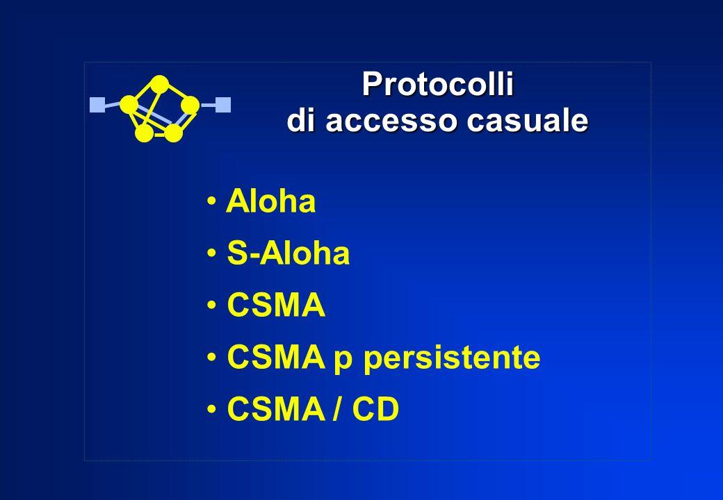 Protocolli di accesso casuale