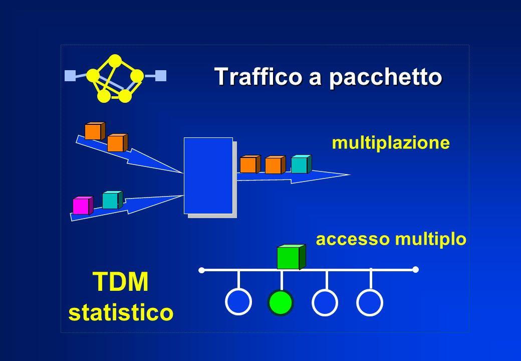 Traffico a pacchetto multiplazione accesso multiplo TDM statistico