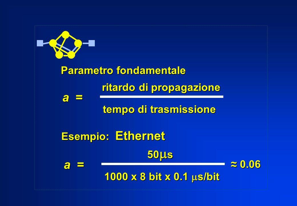 a = a = Parametro fondamentale ritardo di propagazione
