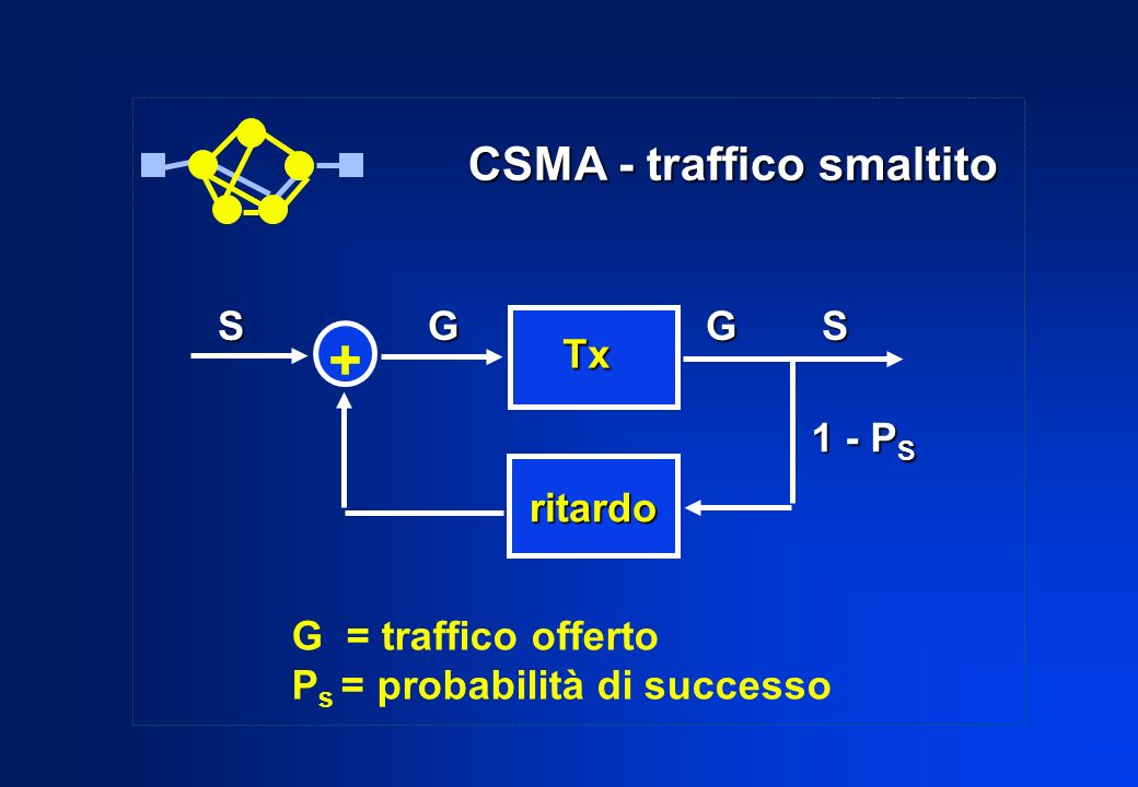 CSMA - traffico smaltito