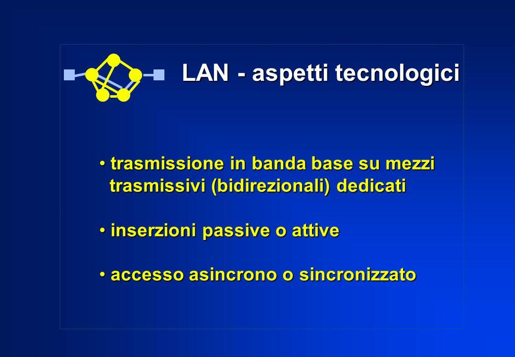 LAN - aspetti tecnologici