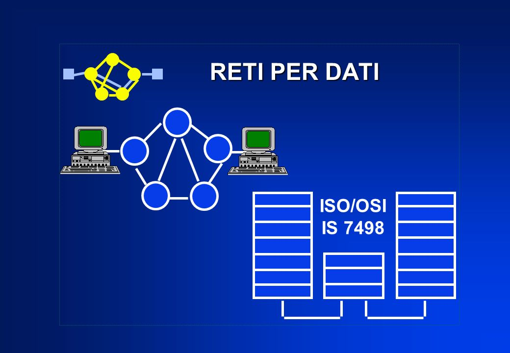 RETI PER DATI ISO/OSI IS 7498