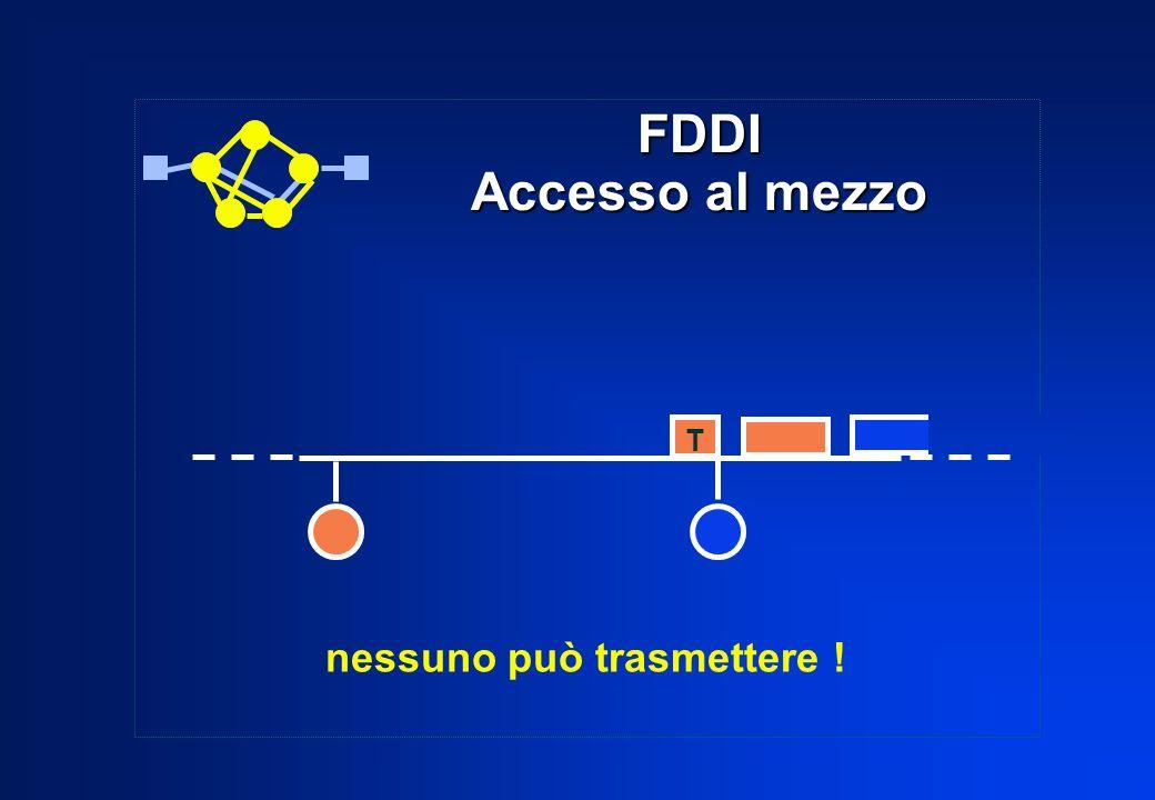 FDDI Accesso al mezzo T nessuno può trasmettere !