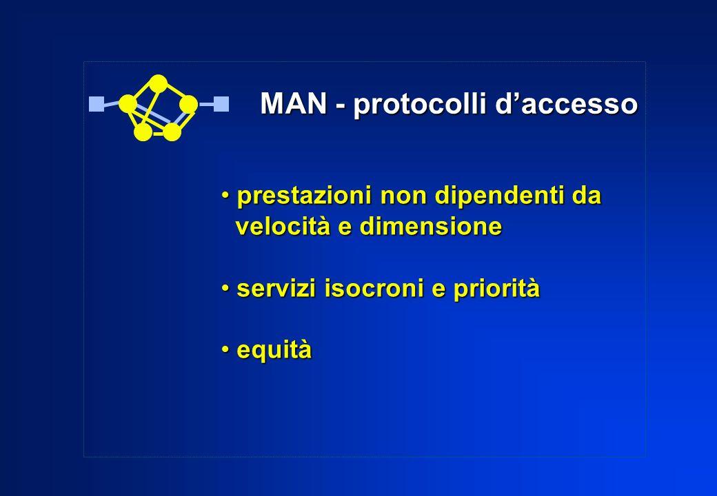 MAN - protocolli d'accesso