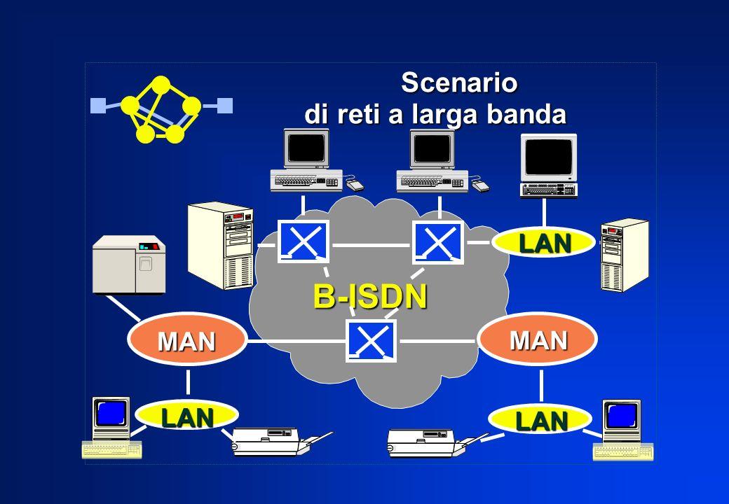 Scenario di reti a larga banda