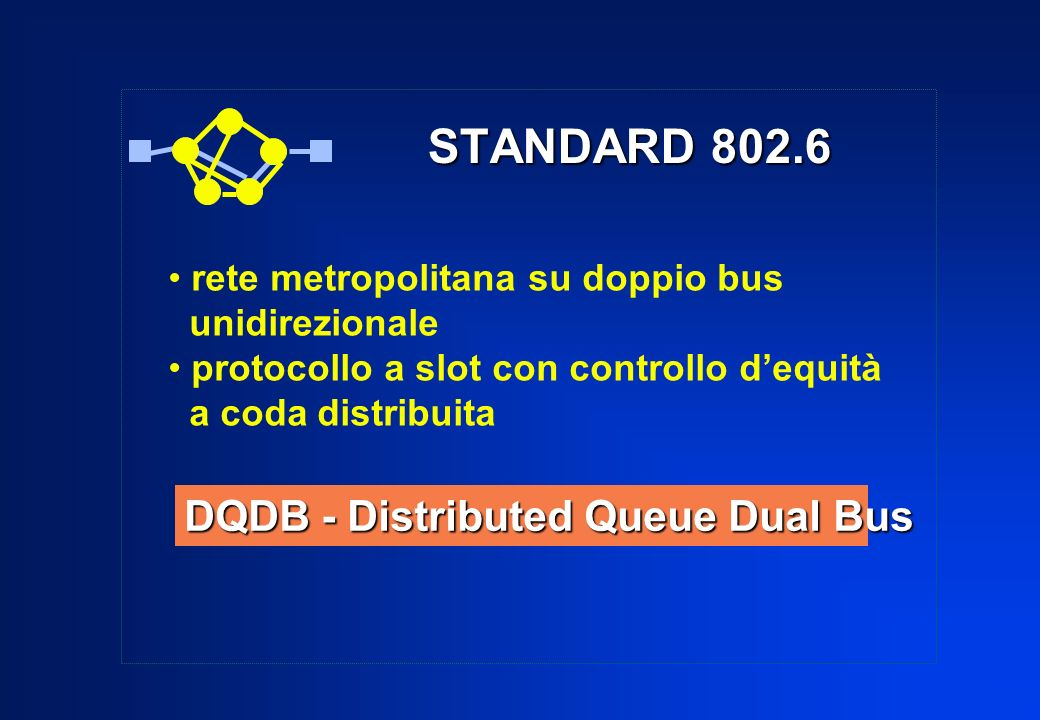 STANDARD 802.6 DQDB - Distributed Queue Dual Bus