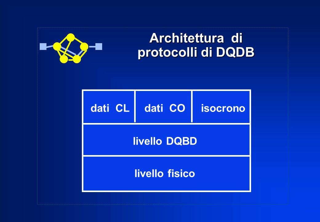 Architettura di protocolli di DQDB