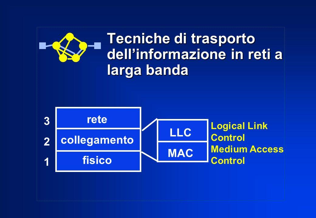 Tecniche di trasporto dell'informazione in reti a larga banda