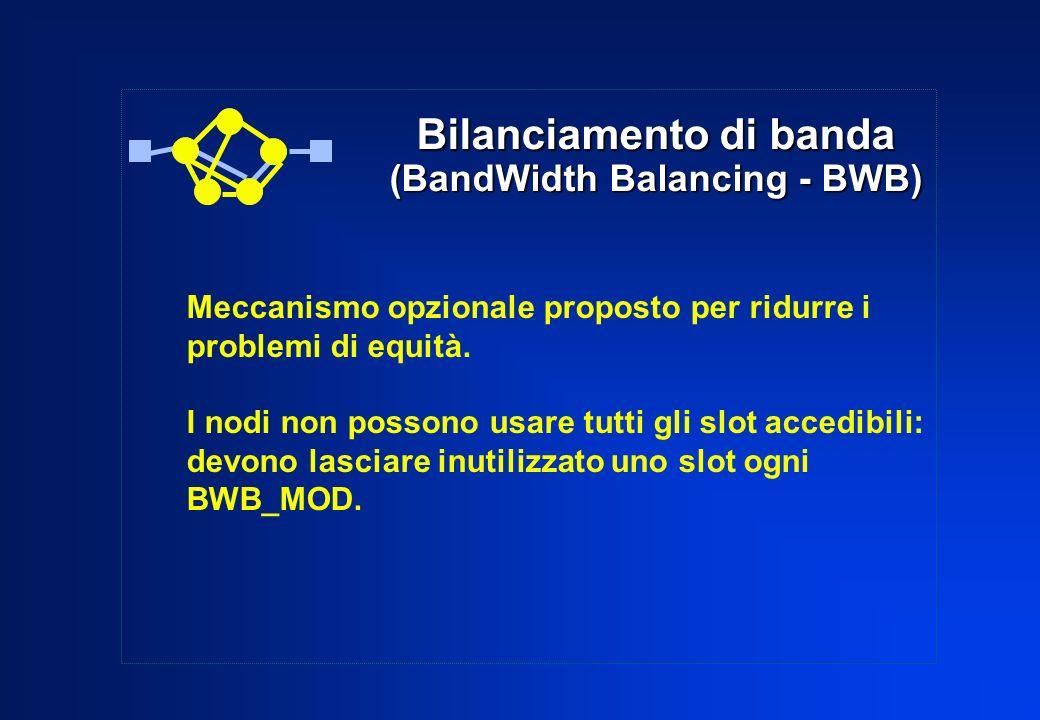 Bilanciamento di banda (BandWidth Balancing - BWB)