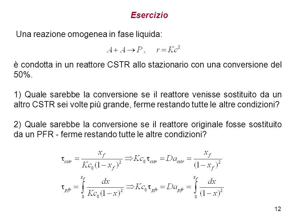 EsercizioUna reazione omogenea in fase liquida: è condotta in un reattore CSTR allo stazionario con una conversione del 50%.