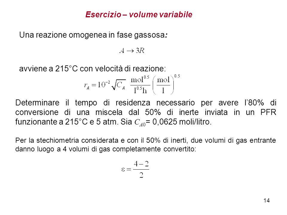 Esercizio – volume variabile