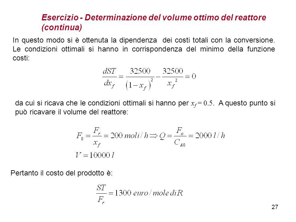Esercizio - Determinazione del volume ottimo del reattore (continua)