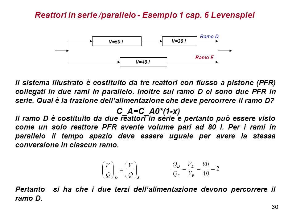 Reattori in serie /parallelo - Esempio 1 cap. 6 Levenspiel