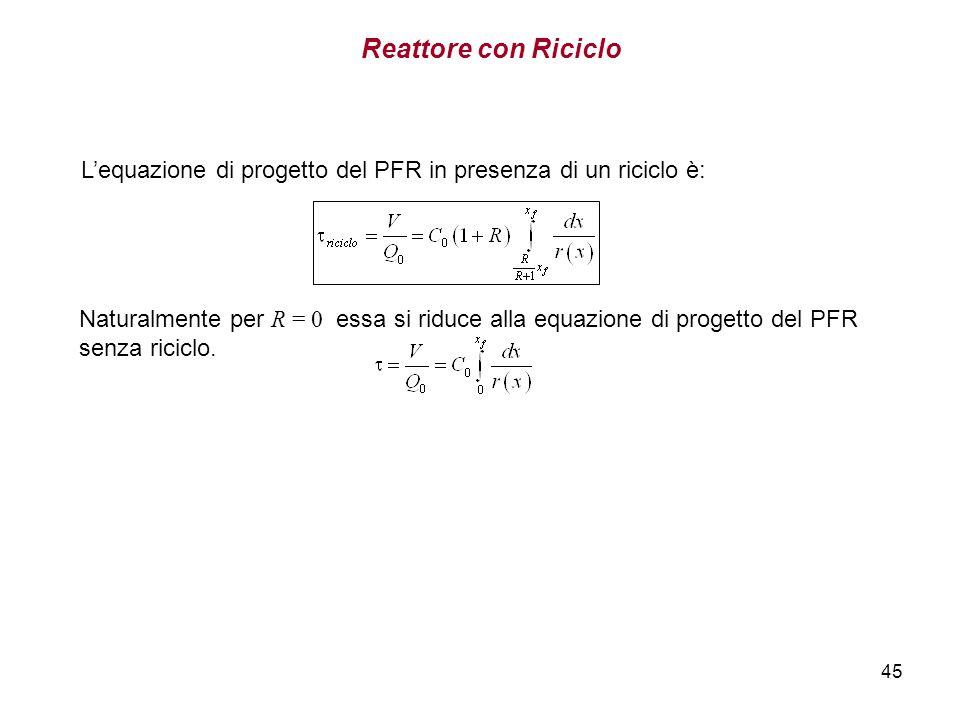 Reattore con Riciclo L'equazione di progetto del PFR in presenza di un riciclo è: