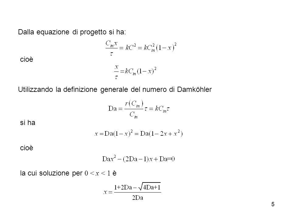 Dalla equazione di progetto si ha: