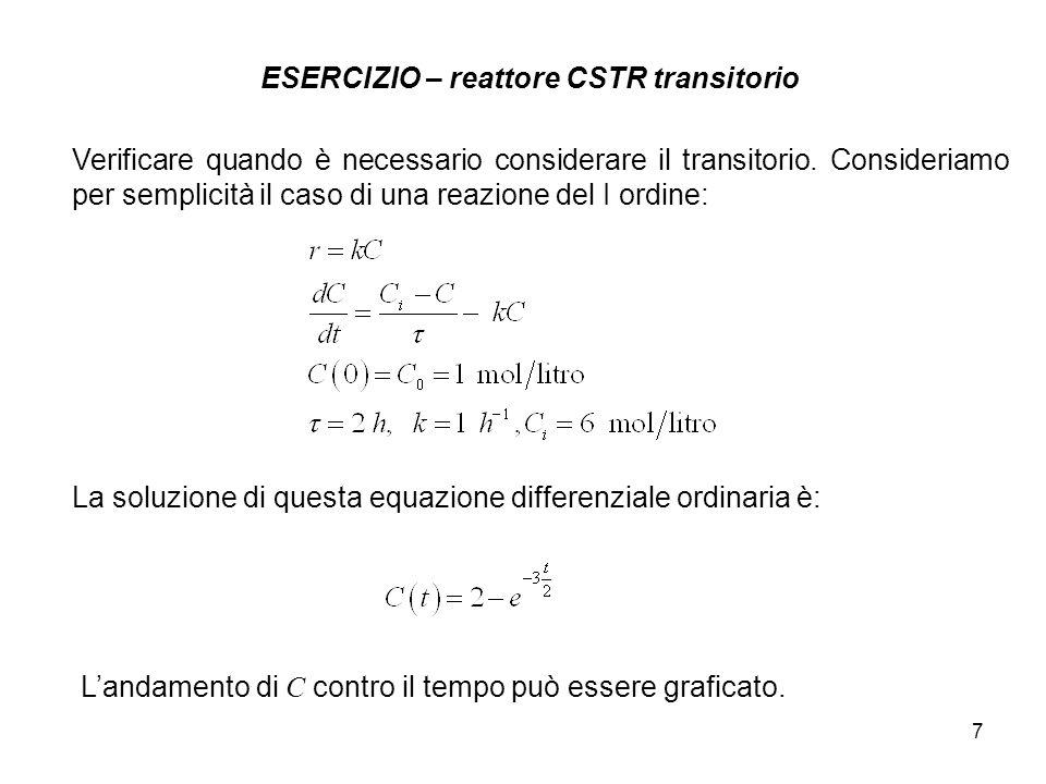ESERCIZIO – reattore CSTR transitorio