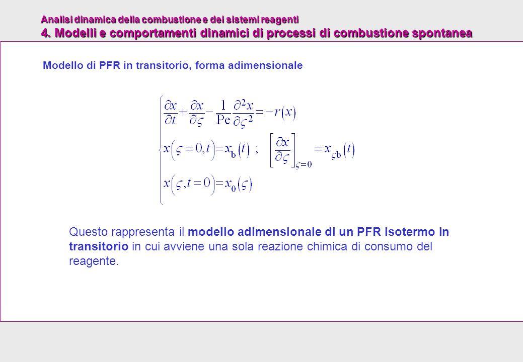 Modello di PFR in transitorio, forma adimensionale