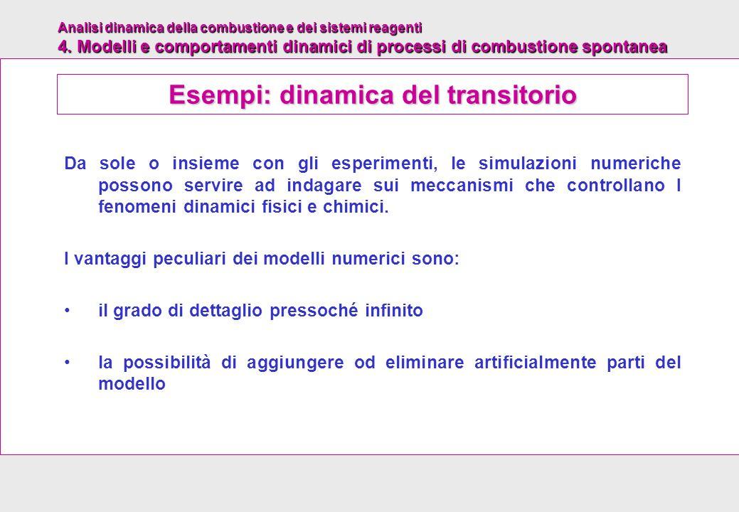 Esempi: dinamica del transitorio
