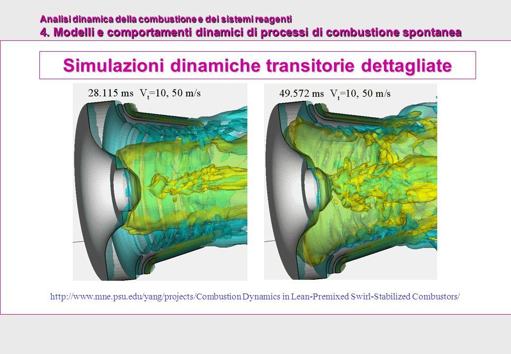 Simulazioni dinamiche transitorie dettagliate