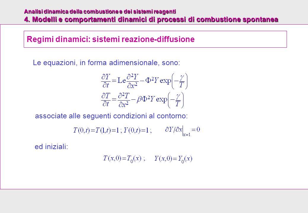Regimi dinamici: sistemi reazione-diffusione