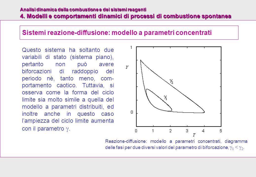 Sistemi reazione-diffusione: modello a parametri concentrati